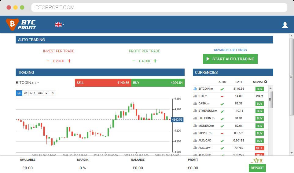 jak profitto bitcoin a działa