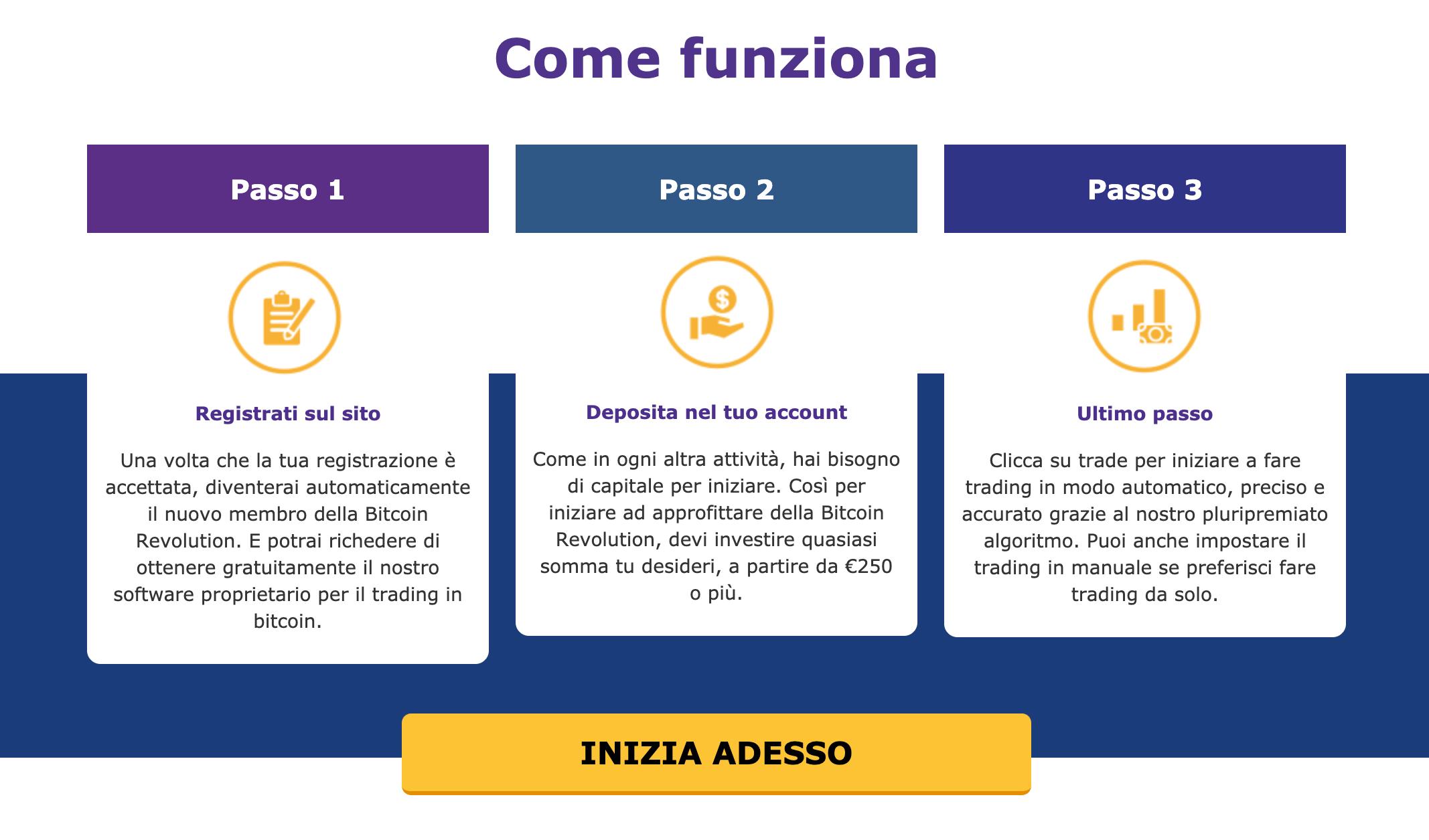 Trading in Bitcoin: Come iniziare [Senza Sbagliare] - giuseppeverdimaddaloni.it